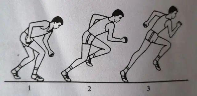 体育中考1000米/800米,如何才能拿到高分